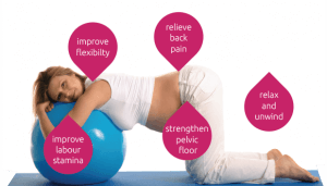 Pregnancy Pilates Benefits
